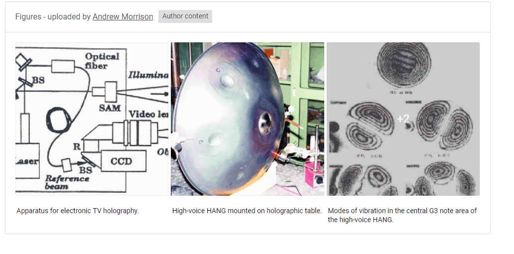 vibrational-modes-panart