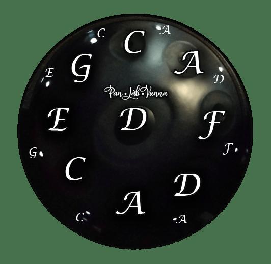 D-Doubleceltic Portpan