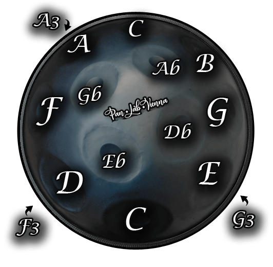 Coherence1-chromatisch-C-Handpan-Scale