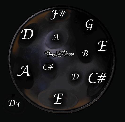 D-Scale-Jodlio-PANLABV